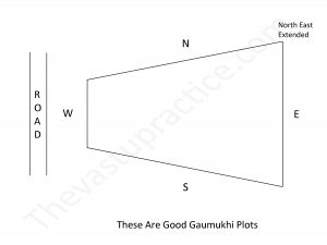 The Vastu Practice Vastu for Plot Gaumukhi Plots