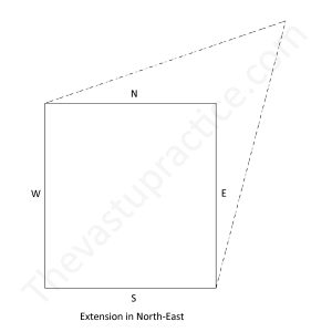 The Vastu Practice Vastu for Plot North-East Plots