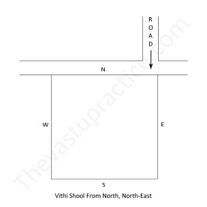 The Vastu Practice Vastu for Plot Vithi Shool Plots
