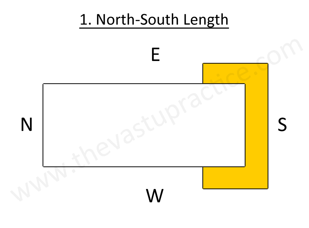 Vastu Tips for North-South Length
