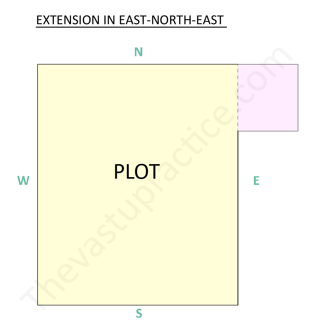 Extension In East- North-East and Effects of Extension in House