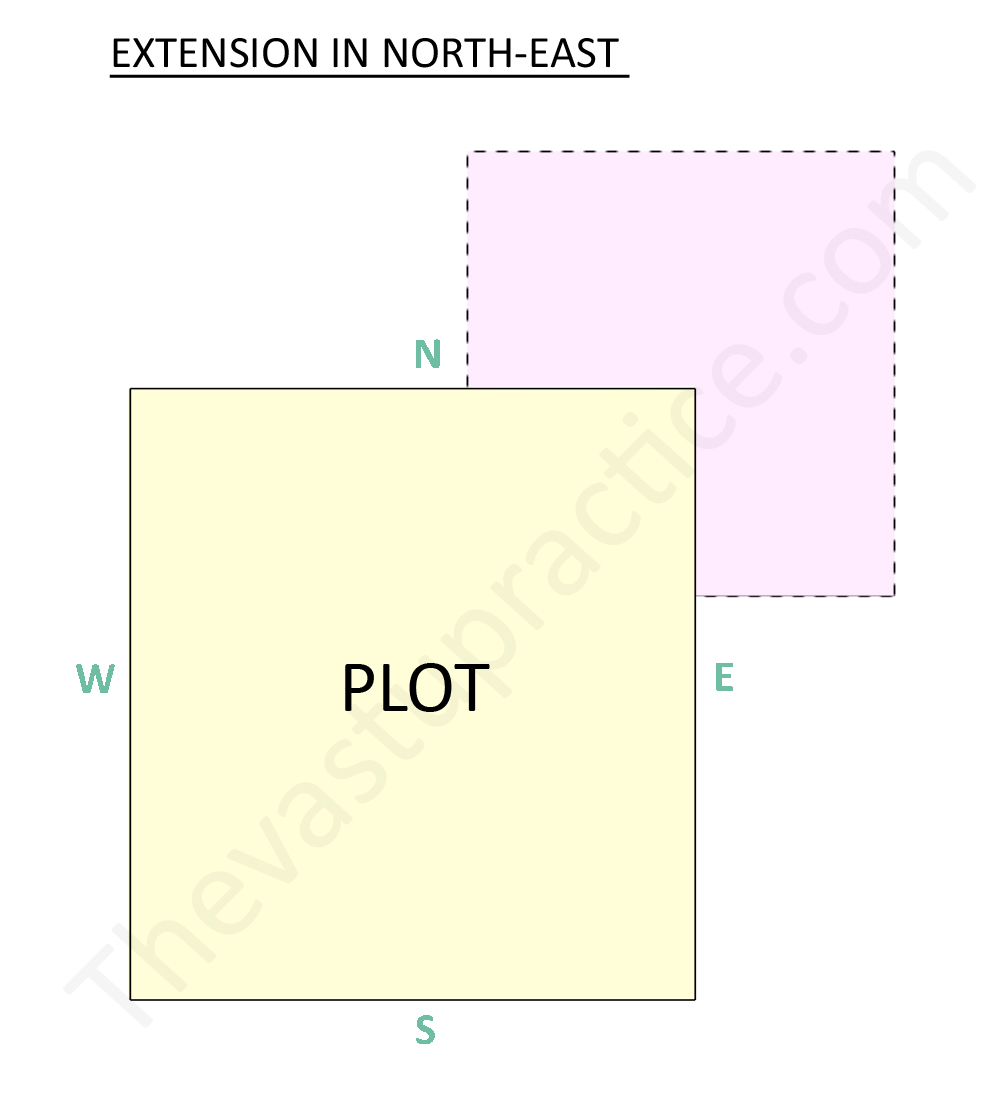 Extension In North – East and Effects of Extension in House