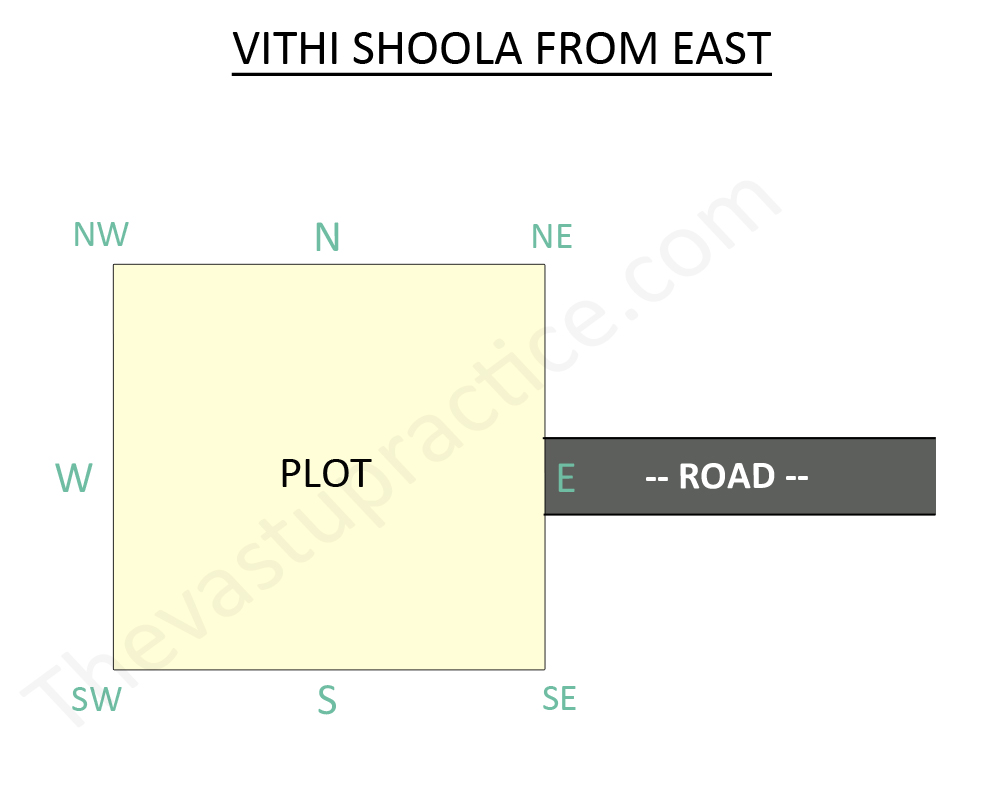 Vithi Shoola from East